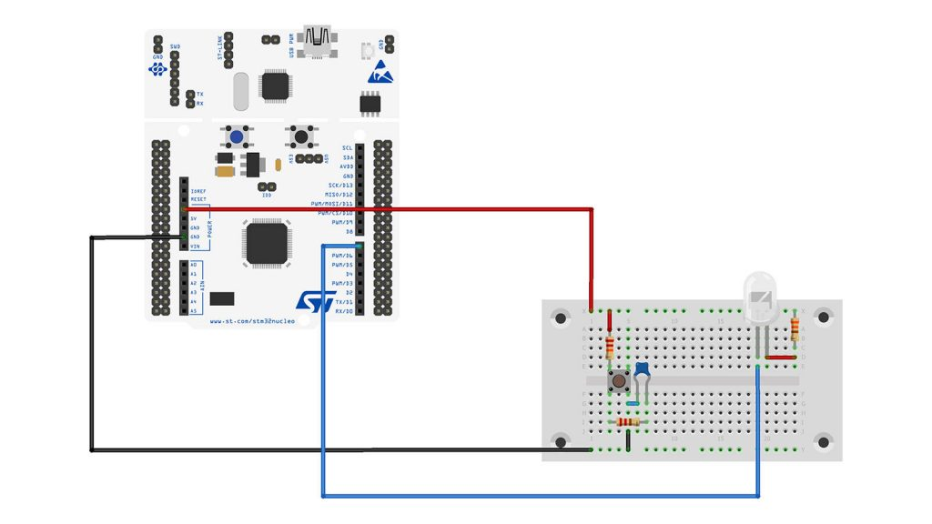 Using STM32 GPIO with ChibiOS PAL Driver