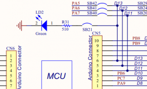 LED on a STM32 Nucleo-64